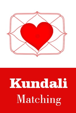Kundli match Making 2012